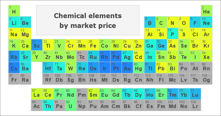 lithium price per pound